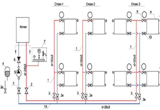 Схема двухконтурной системы отопления Череповец. Услуги сантехнические.